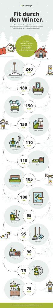 Mit Tätigkeiten im Haushalt Kalorien verbrauchen